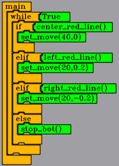 Program for the LearnBot follow the red lines